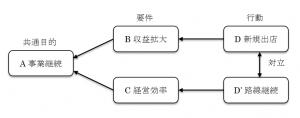 EC-example-2